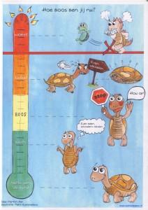 boosheidsthermometer versie 2016 kopie